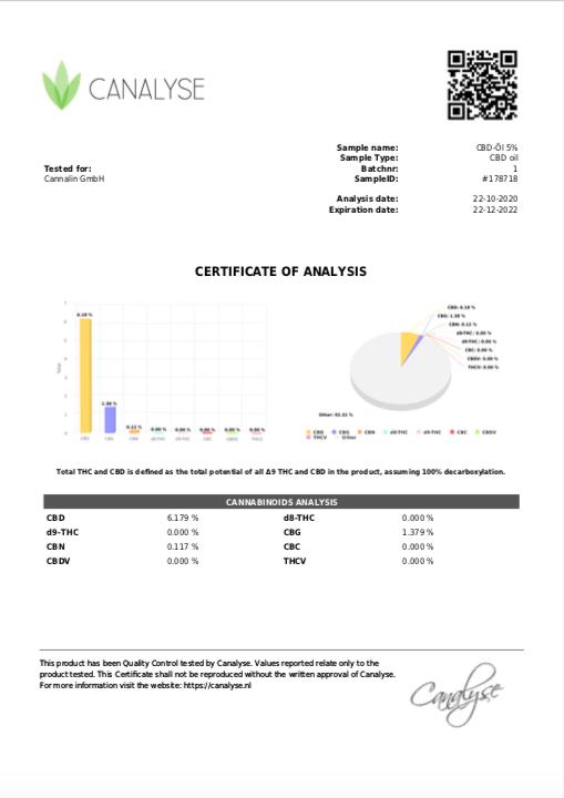 CBD Öl 5% Vollspektrum Analysenzertifikat