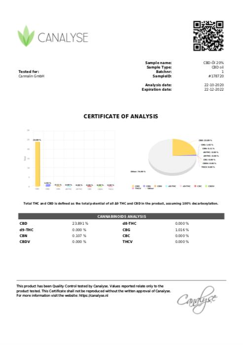 CBD Öl 20% Vollspektrum Analysenzertifikat