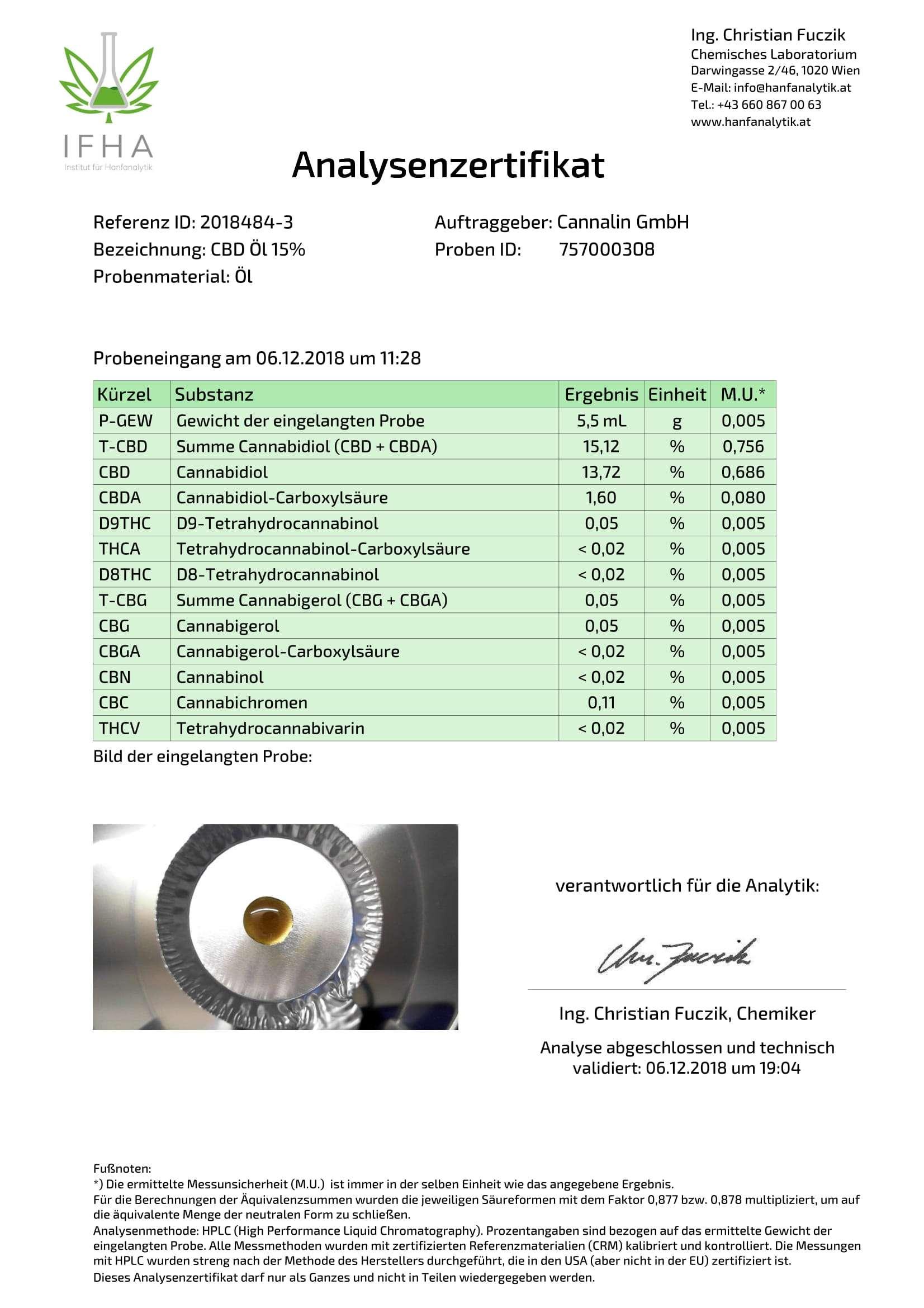 CBD Öl 15% Analysenzertifikat