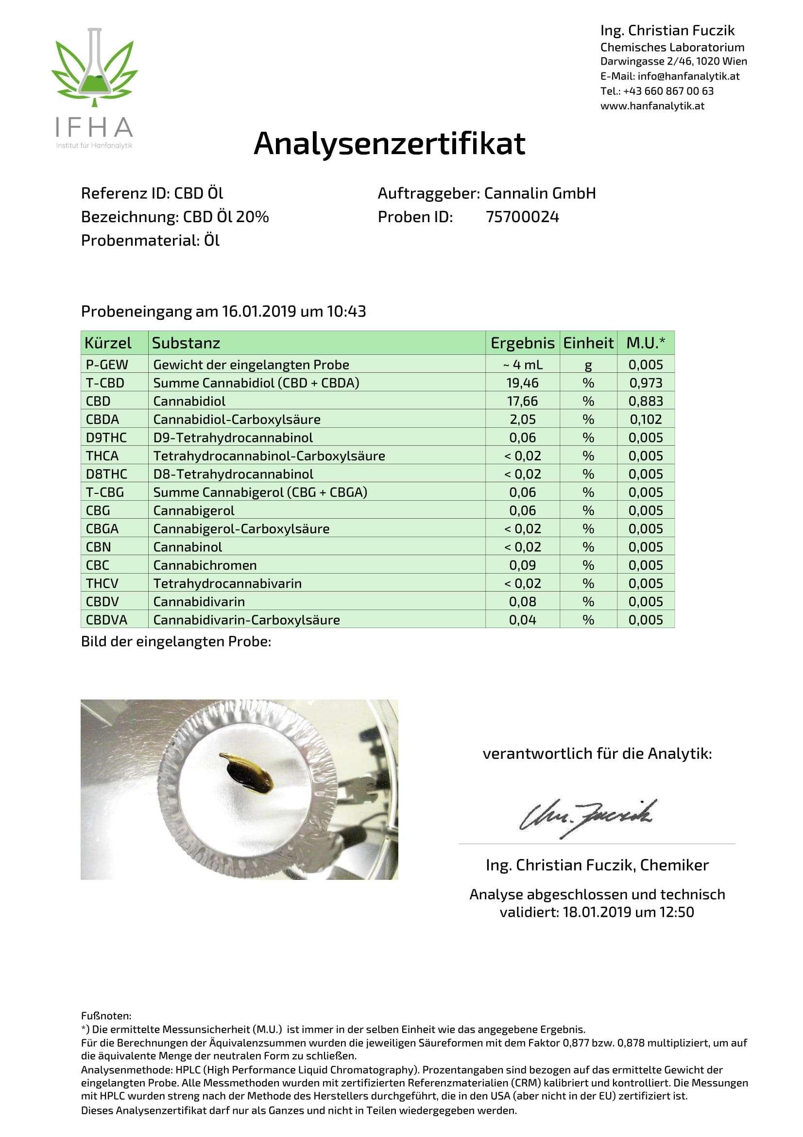 CBDÖl 20% Analysenzertifikat