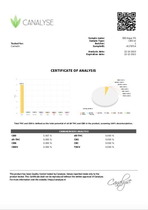 Aqua/ wasserführendes CBD 5% Vollspektrum Analysenzertifikat