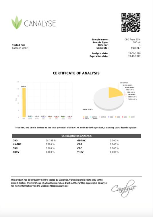 Aqua/ wasserführendes CBD 20% Vollspektrum Analysenzertifikat