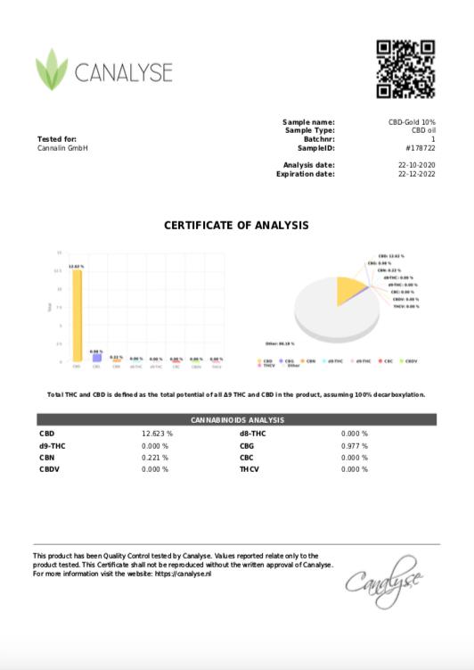 CBD Gold Plus Öl 10% – Vollspektrum THC frei Analysenzertifikat