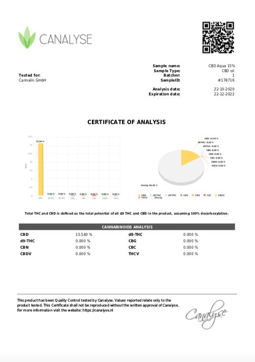 Aqua/ wasserführendes CBD 15% Vollspektrum Analysenzertifikat